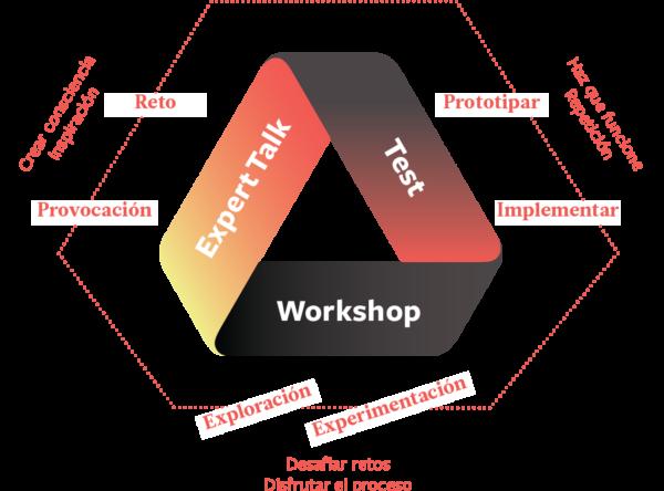 metodologia_laboratorio